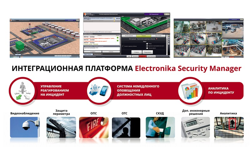 Программный комплекс Electronika Security Manager (ESM)
